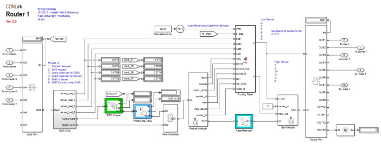 CDNlink Router v.2.0