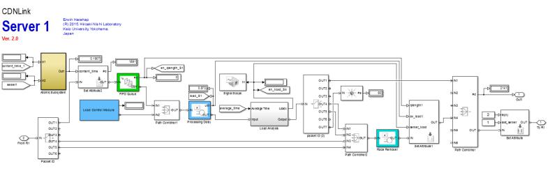 CDNlink Server v.2.0