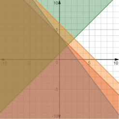 desmos-graph (10)