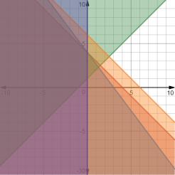 desmos-graph (11)