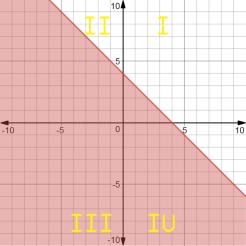 desmos-graph (1a)