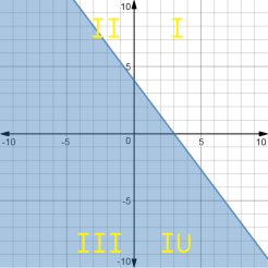 desmos-graph (2a)