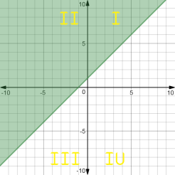 desmos-graph (3a)
