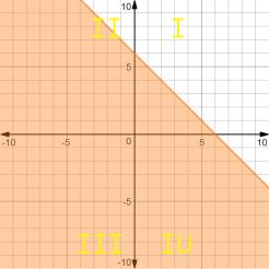 desmos-graph (4a)