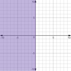 desmos-graph (5)