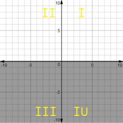 desmos-graph (6a)