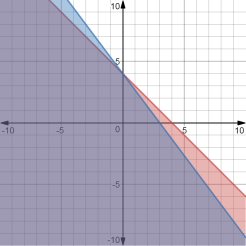 desmos-graph (8)