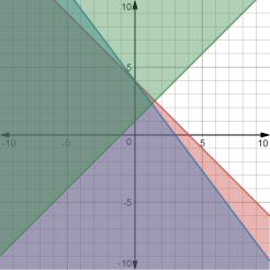desmos-graph (9)