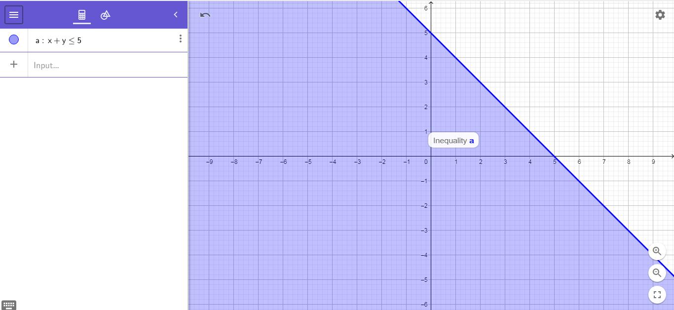 x+y=5