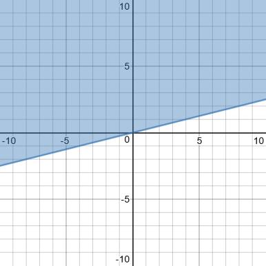 desmos-graph(1)