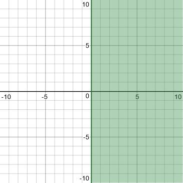 desmos-graph(2)