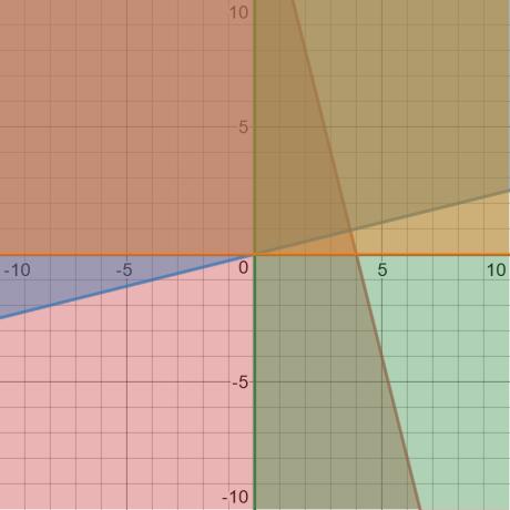 desmos-graph(4)